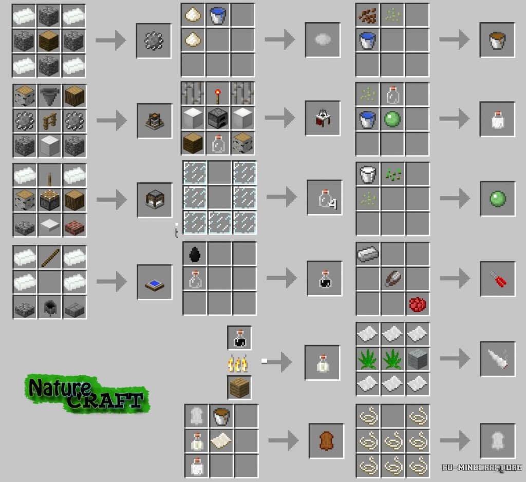 Как сделать наковальню 1.5 2 фото 243