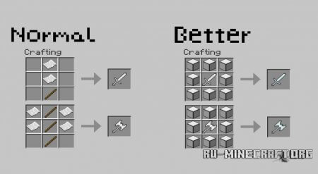 ������� PaperSword Mod ��� Minecraft 1.6.2