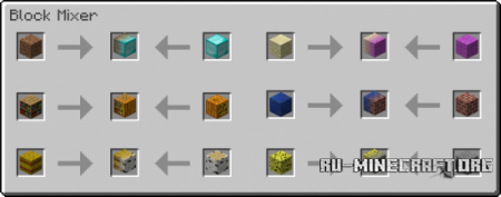 ������� MalisisDoors ��� minecraft 1.7.2