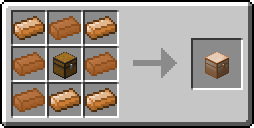 ������� IronChests 2 ��� Minecraft 1.6.4
