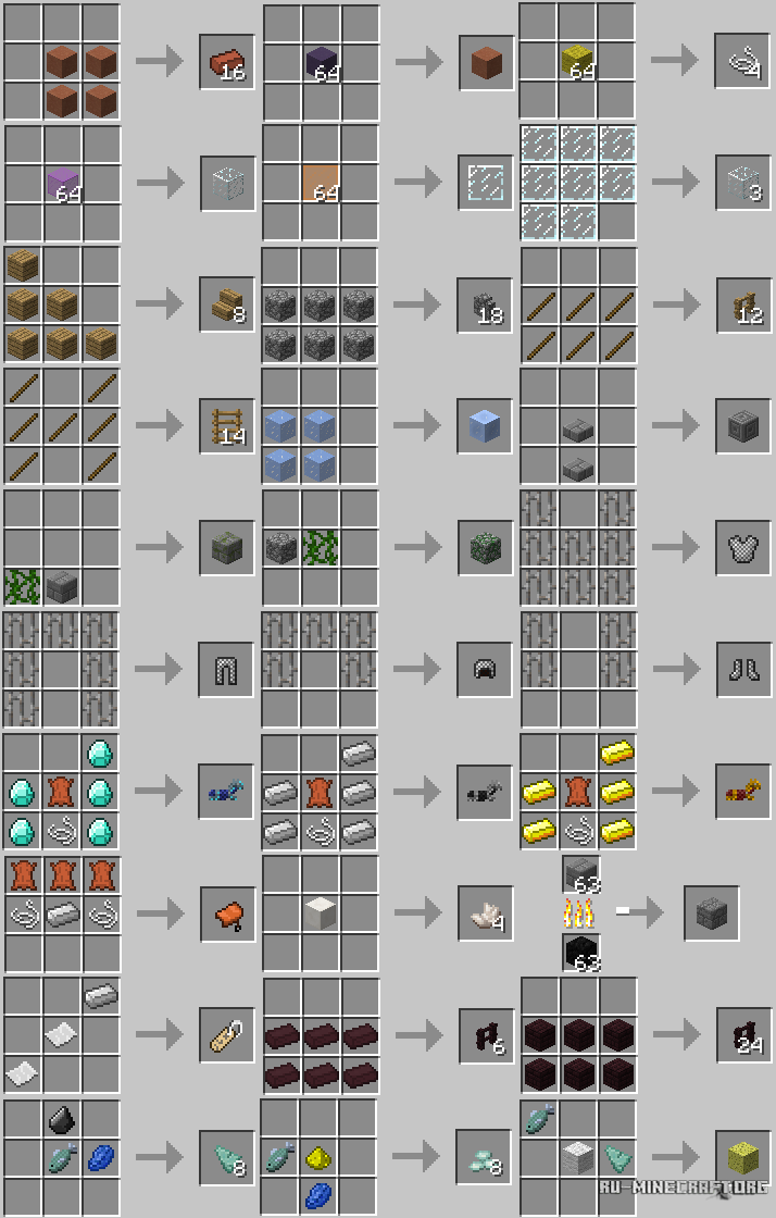 minecraft keep inventory greyed out