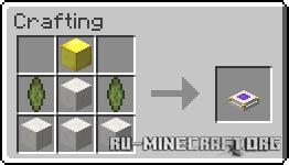 Скачать Simple Teleporters для Minecraft 1.14.4