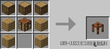 Скачать Better Guns для Minecraft PE 1.16