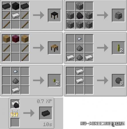 Скачать jugerlockking800's Old Guns для Minecraft 1.16.5