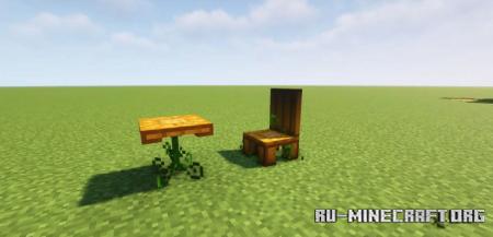 Скачать Nekoration для Minecraft 1.17.1